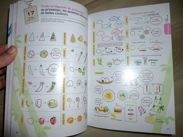 1001 dessins faciles a la japonaise kamo livre enfant manga shojo bd livre. Black Bedroom Furniture Sets. Home Design Ideas